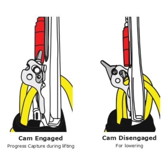 ISC HaulerBiner Compact Rescue Kit - Progress-Capture-Cam